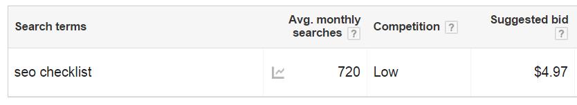 google-keyword-planner-data.png