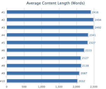 Longer_Content.png