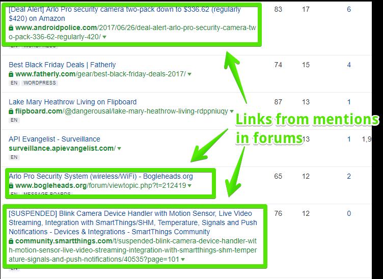 forum backlinks